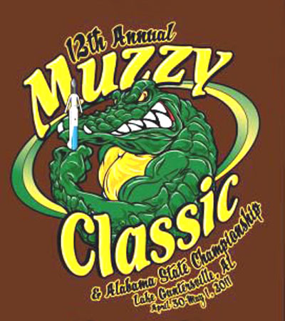 Change of Date for Annual Muzzy Classic