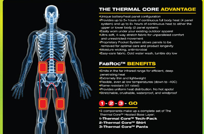 Stay Warm with Thermal Core Base Layers